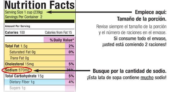 Aprender a leer la información nutricional en las etiquetas de los alimentos